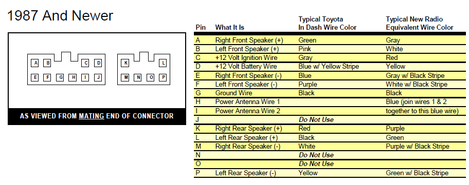 442d1307336089 diy how add install second amp subwoofer wires 06 scion tc wiring harness diagram scion wiring diagrams for diy cd player wiring harness diagram at virtualis.co